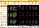 中投证券财富管理终端V8.63 官方版