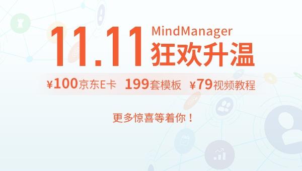 MindManager:思维导图软件