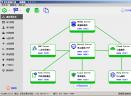 助讯通10分3D服务 端V9.9.4 官方版