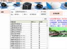 深度自动更换IP软件V8.5 官方版