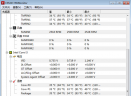 CPUID HWMonitorV1.34.0 绿色中文版