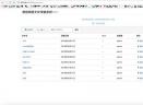 kiftd(青阳网络文件传输系统)V1.0.7 官方版