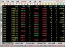麒麟云资管博易大师V5.2.10 官方版