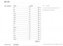谷歌浏览器猫抓插件V1.0.7 官方版