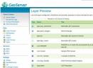 GeoServerV2.12.0 官方版