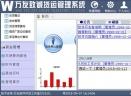 万友货运管理系统V3.1 官方版