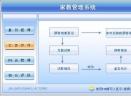 家教管理系统V2.0 简体中文官方安装版
