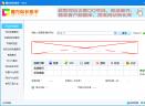 魔方站长助手V3.4 简体中文绿色免费版