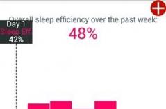 睡眠质量监测APP