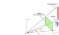 VR相机透视图视口投影开发教程