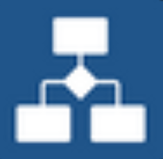 Corel iGrafx Origins(流程分析工具) V16.7.0.1254 中文免费版