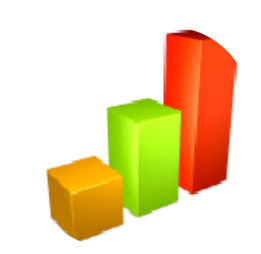 Free Graph Maker统计图制作软件 V1.0 绿色版