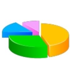 微易个人财务收支管理系统 V1.2.0.0 免费版