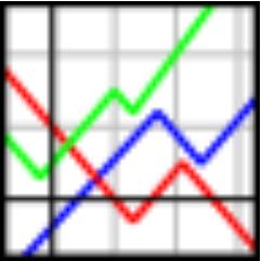 Gnuplot(交互式科学绘图工具)