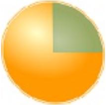Fanurio V3.2.1 官方版