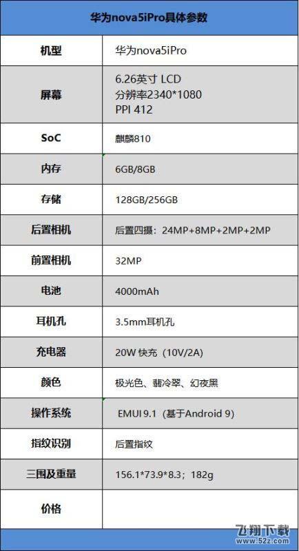华为nova5iPro手机深度实用评测_52z.com