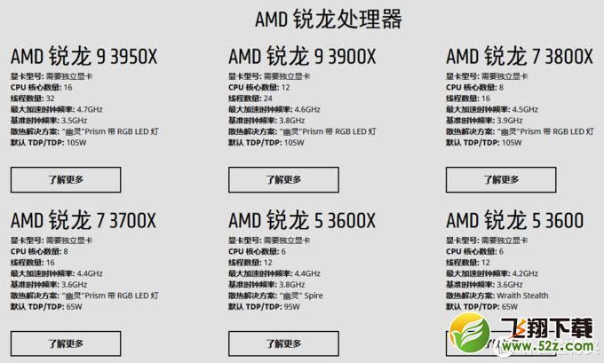 锐龙R5 3600处理器深度实用评测_52z.com
