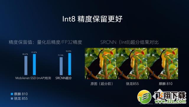 麒麟810和骁龙855对比实用评测_52z.com