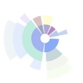 Disk Space Finder V1.0 Mac版