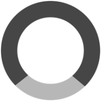 Clusterverse V1.0.1 Mac版