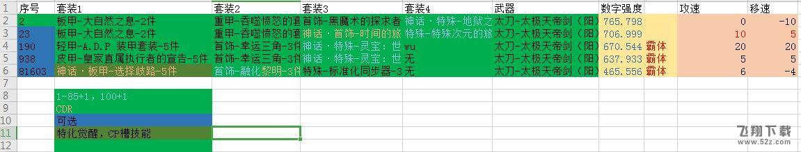 DNF100级剑魔SS防具选择推荐_52z.com