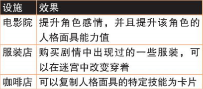 女神����4�S金版p4g城��O施功能介�B_52z.com