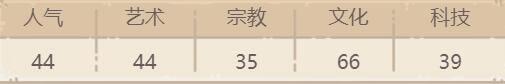 最强蜗牛小王子的花获取攻略_52z.com