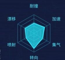 《QQ飞车》手游A车圣光使者特性介绍