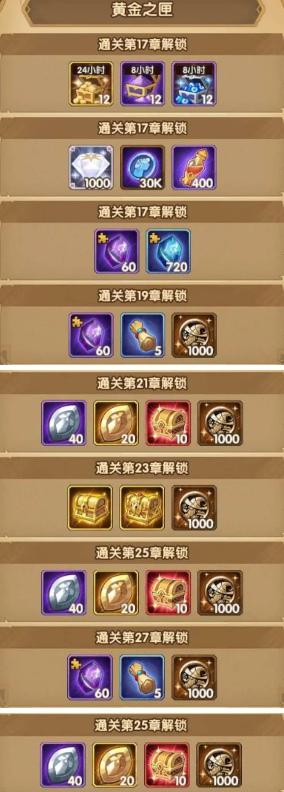 剑与远征秘宝峡湾奖励内容介绍_52z.com