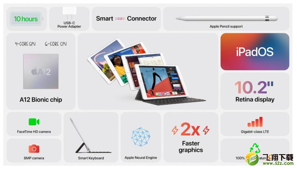 iPad 8使用评测_52z.com