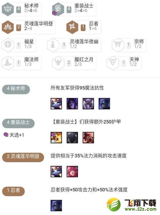 《云顶之弈》10.19赌猴子阵容推荐