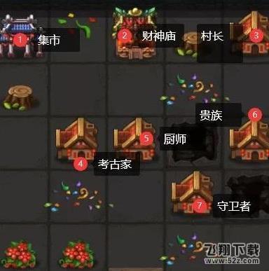 不思议迷宫东方的庆典拜财神怎么玩-不思议迷宫东方的庆典拜财神玩法攻略