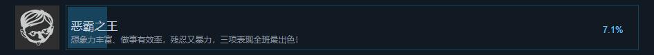 《小小梦魇2》恶霸之王成就达成攻略_52z.com
