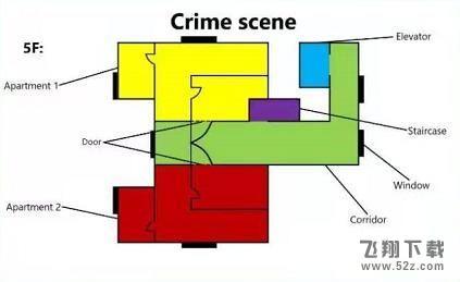 犯罪大师荷兰公寓杀人案答案分享