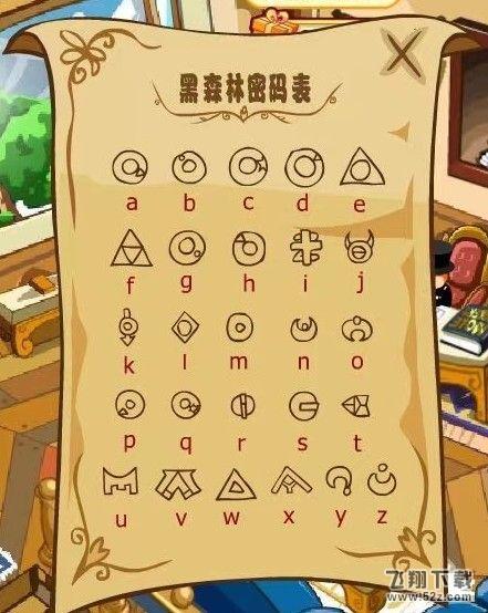 摩尔庄园手游黑森林密码是什么-摩尔庄园手游黑森林密码一览