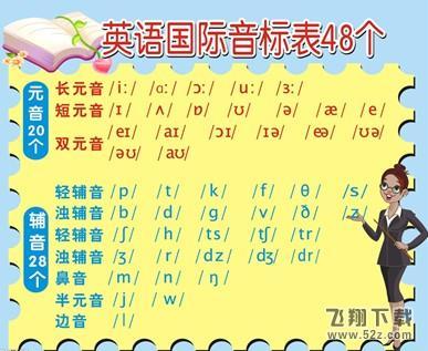 48个英语音标发音表图片