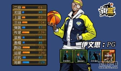 街篮手游运球有什么用 街篮手游运球属性详解