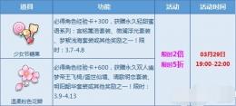QQ飞车愚人节狂欢宝箱2倍+5折 QQ飞车愚人节狂欢活动有哪些奖励