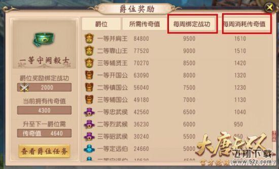 大唐无双爵位怎么提升_52z.com