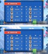 皇室战争CLO S2总决赛今日开战:向亚洲杯进军