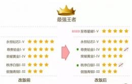 王者荣耀S8赛季段位星数调整 段位铂金以下最高为4星