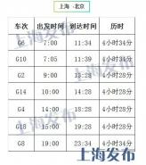 """京沪高铁""""复兴号""""今日开票 加速不加价!"""