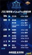 eStar王者荣耀KPL秋季赛出征成员名单