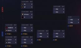 王者荣耀KPL季后赛时间表 KPL季后赛每个战队要打几场