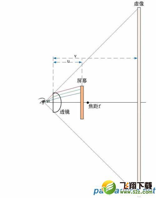 VR原理的透镜_VR透镜是_飞翔教程图纸审技术图图片