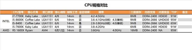 Intel酷睿i5-8400CPU评测_52z.com