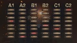 剑网3第三届大师赛48强队伍介绍 2018年大师赛对战表分享