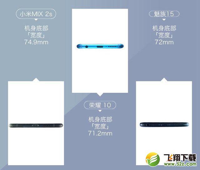 魅族15、荣耀10、小米MIX2S区别对比评测_52z.com