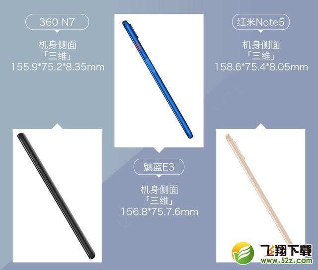360N7、魅蓝E3、红米Note5哪个好_360N7、魅蓝E3、红米Note5对比评测