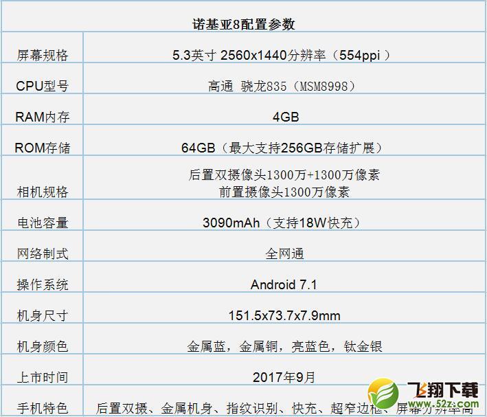 诺基亚8和小米6手机对比实用评测_52z.com